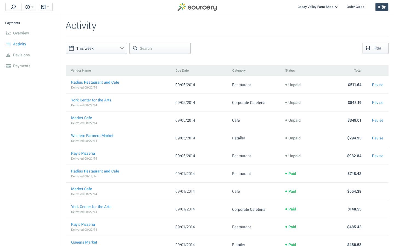 Screenshot of vendor activity